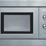 Los Mejores Microondas y horno balay
