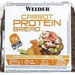 Mejores Pan de proteinas